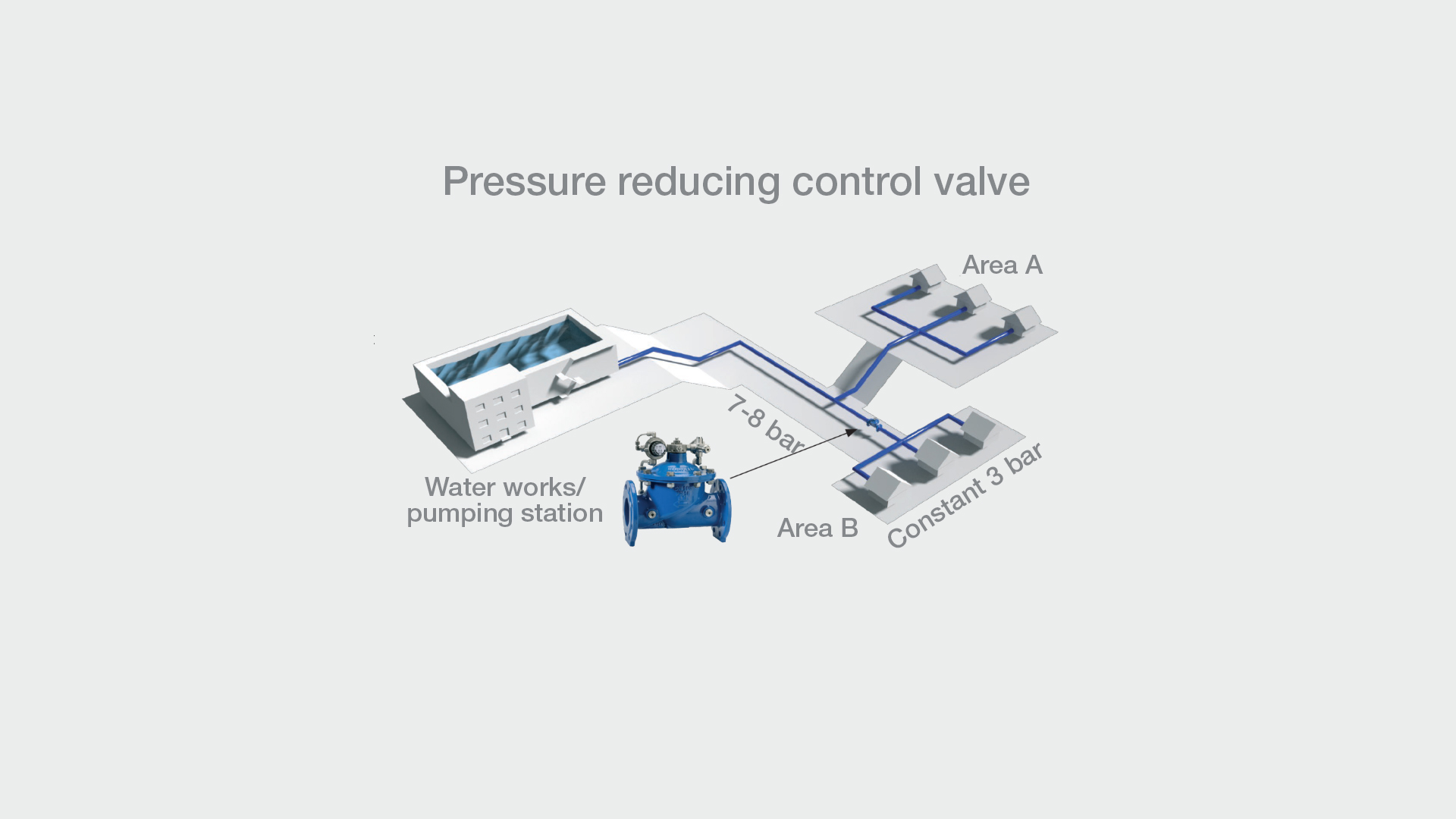 Illustration with pressure reducing control valve