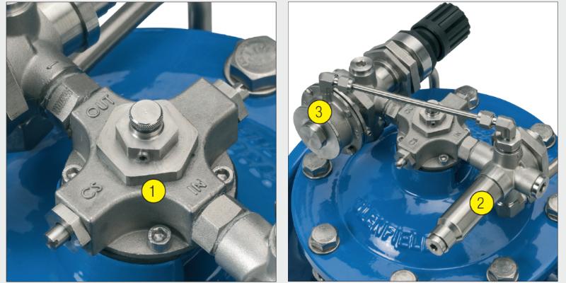Modular pilot system for AVK control valves